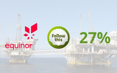 27% for Follow This climate resolution at Equinor
